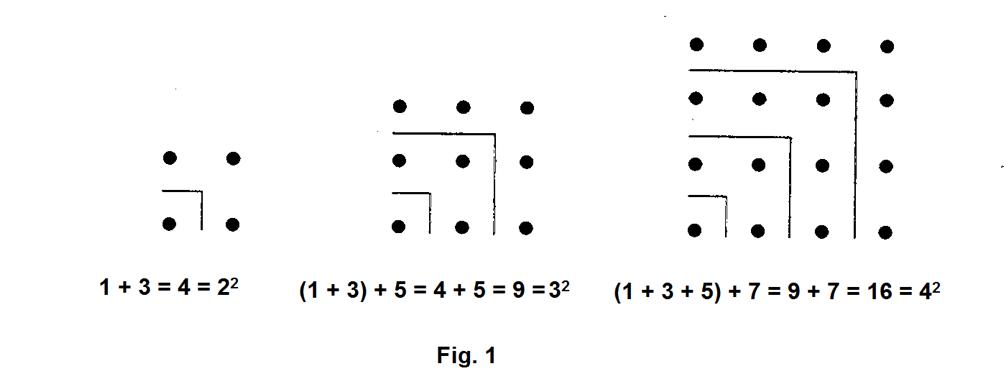 "finest selection b6b9e dc9a4 Aritmogeometria"" dei numeri pari e dispari: numeri quadrati ..."